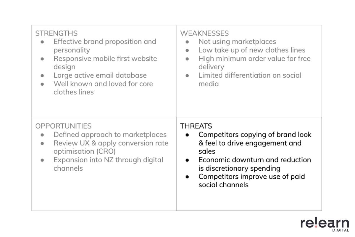 completed SWOT threats